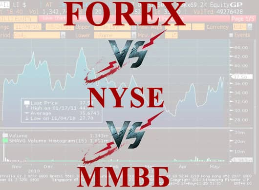 Forex vs nyse