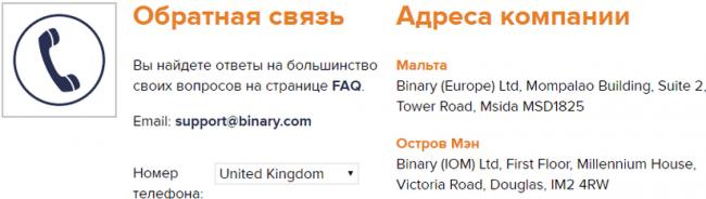 Брокер Binary com