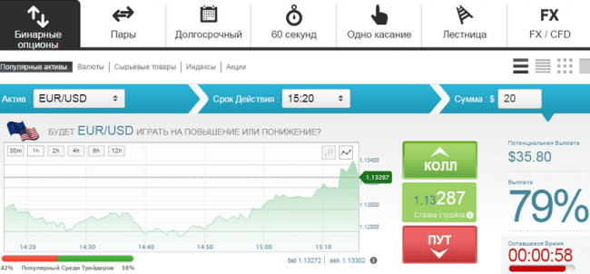 Broker Interactiveoption