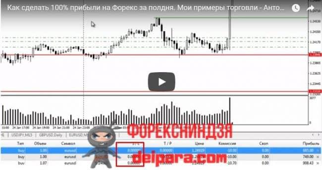 Rognowsky.ru отзыв о лохотроне на форекс