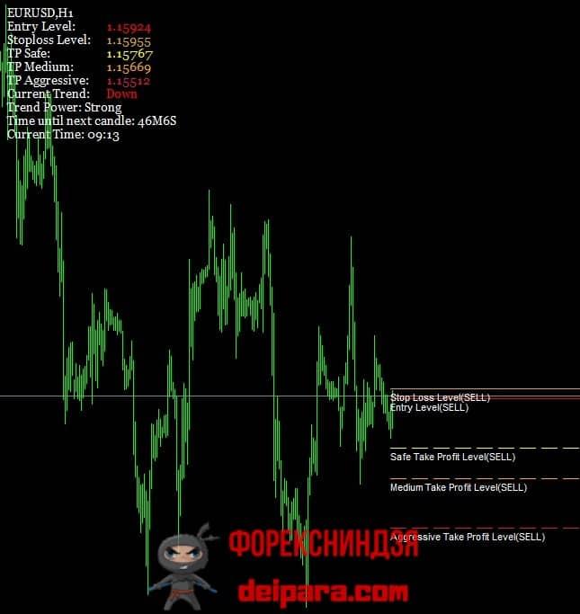 Изображение - Линии поддержки и сопротивления обзор самых прибыльных индикаторов skachat-indikator-urovnej-podderzhki-i-soprotivleniya