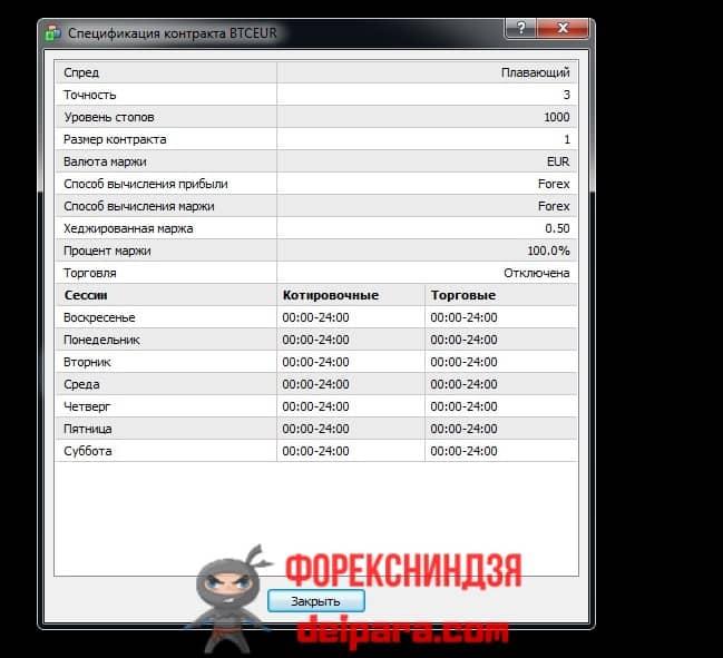 Рисунок 2. Спецификация в MetaTrader пары Bitcoin-евро.