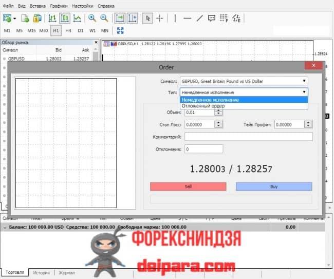 Рисунок 1. Панель задания параметров размещаемых ордеров в онлайн МетаТрейдер 4.