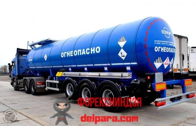 Рисунок 3. Цистерна для хранения нефти или газа, необходимость в которой отсутствует при торговле CFD Forex.