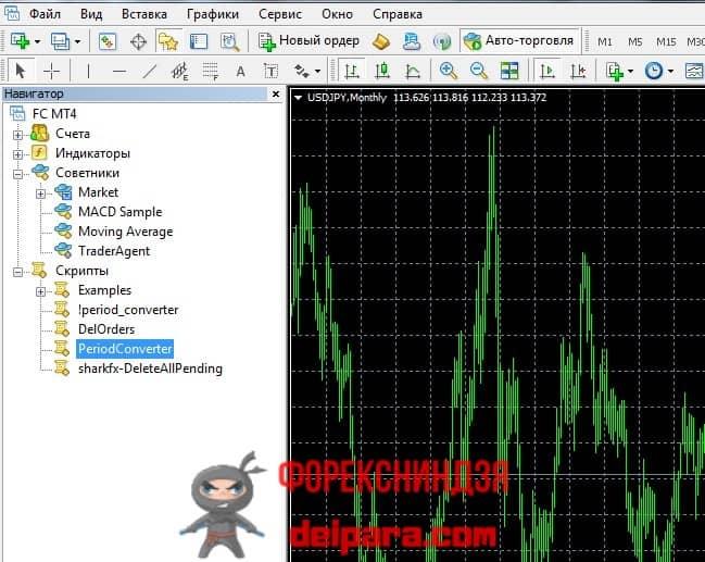 Рисунок 1. Местонахождение скрипта PeriodConverter, который позволяет сделать нестандартный таймфрейм в МТ4.