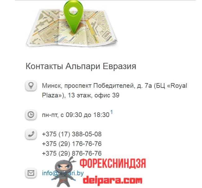 Рисунок 2. Адрес офиса альпари в Минске.