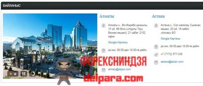 Рисунок 2. Адреса офисов Альпари в Алматы и столице РК.