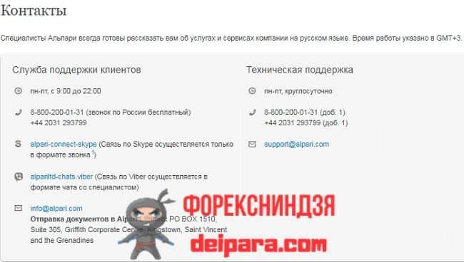 Рисунок 1. Вот по этим контактам можно связаться с представителями Alpari, чтобы удалить аккаунт.