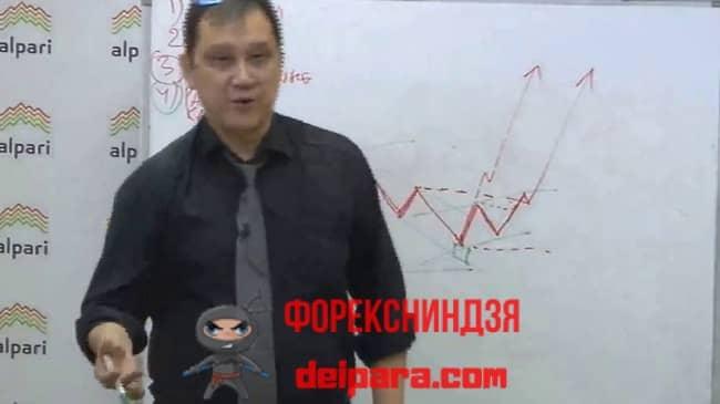 Рисунок 1. Ведущий урок в Альпари Марат Газизов.