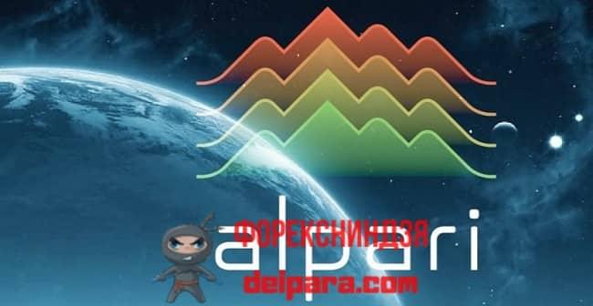 Рисунок 4. Alpari Limited – не налоговый агент в РФ.