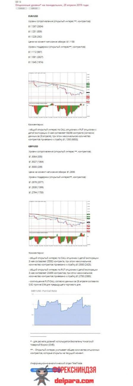Рисунок 4. Многие форекс новости от Телетрейдер содержат прогнозы от аналитиков брокера.
