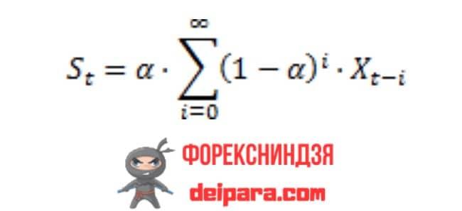 Рисунок 1. Формула расчета экспоненциальной скользящей средней.