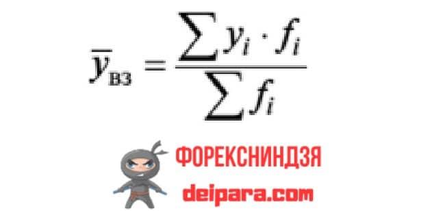 Рисунок 1. Общая формула для расчета взвешенной скользящей средней.