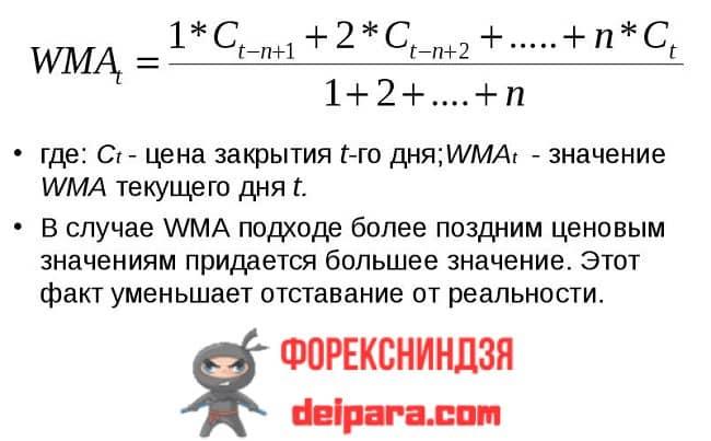 Рисунок 4. Формула для расчета линейно взвешенного метода скользящей средней.