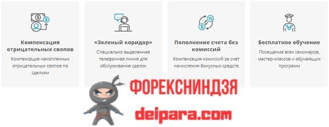 Рисунок 4. Преимущества бонуса Teletrade для ВИП-клиентов.