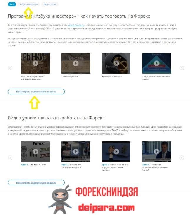 Рисунок 4. Структура страницы, с ссылками на все разделы с видео-уроками Teletrade.