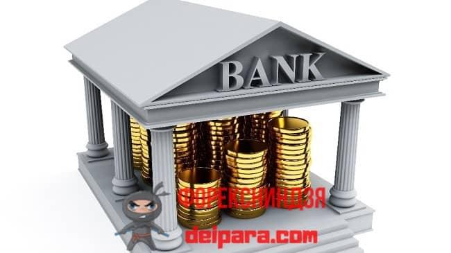 Рисунок 1. Инвестиции в банковские депозиты имеют высокую степень защиты от потери.