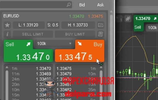 Рисунок 4. Вот так в торговой платформе cTrader визуально представлен стакан заявок для скальпинга – скачать ее можно у брокеров, обеспечивающих доступ к трейдингу на биржах.