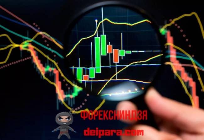 Рисунок 1. Самый прибыльный форекс возможен лишь при тщательном изучении рынка.