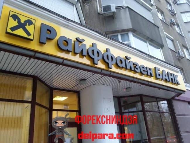 Партнеры банка