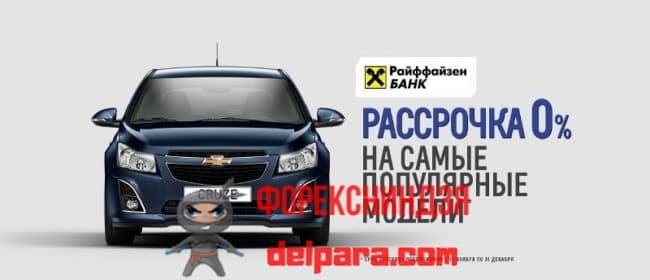 Райффайзенбанк автокредит