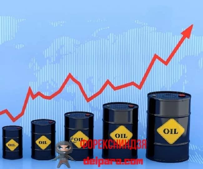 Рисунок 2. Влияние ОПЕК на цены на форекс может быть прямым и обратным.