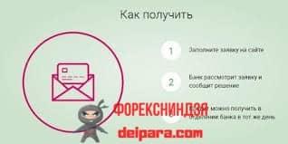 Преимущества онлайн кредитования