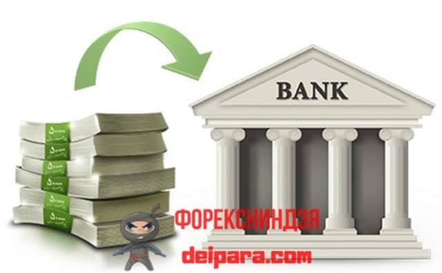 Ставка по депозитному вкладу