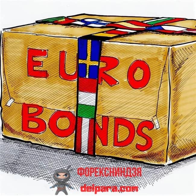 Рисунок 1. Доходность от покупки евробондов часто рассчитывается в рамках стратегии «Купи и держи».
