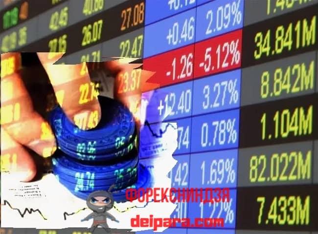 Рисунок 2. Индексное инвестирование можно осуществлять в портфель из бумаг «голубых фишек» российского рынка.