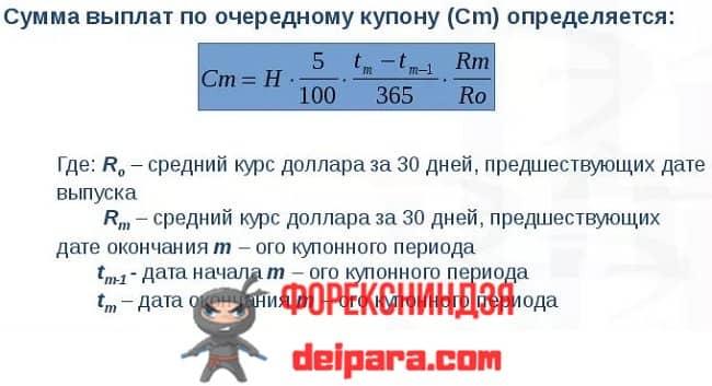 Рисунок 2. Пример расчета выплат по очередному купону для индексируемых облигаций.