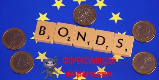 Рисунок 2. Евробонды – долговые бумаги в валюте ЕС.