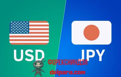 forecast for tomorrow usdjpy