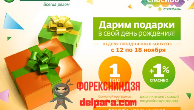 Магазины партнеры Сбербанка
