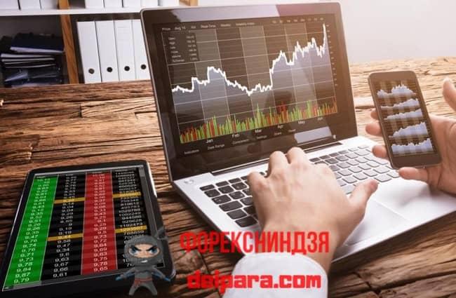 Рисунок 1. Ведение краткосрочного трейдинга на форекс, ФОРТС или другом рынке требует умения быстрого анализа информации с разных источников.