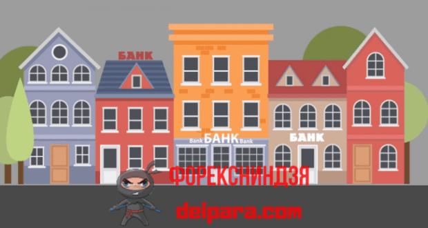 Выбор банка партнера