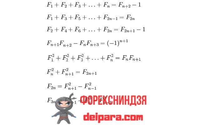Рисунок 2. Некоторые тождественные математические свойства числового ряда Фибоначчи.
