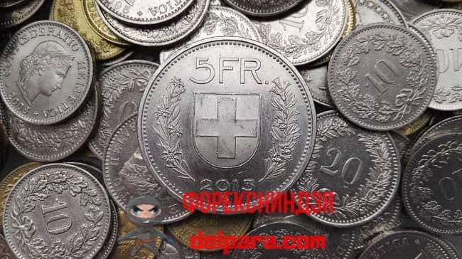 Рисунок 2. Швейцарский франк – надежный инструмент, чтобы вложить деньги в кризис.