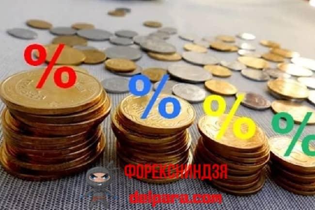 Рисунок 1. Выбирать вклад следует не только по процентной ставке, но и по другим условиям.