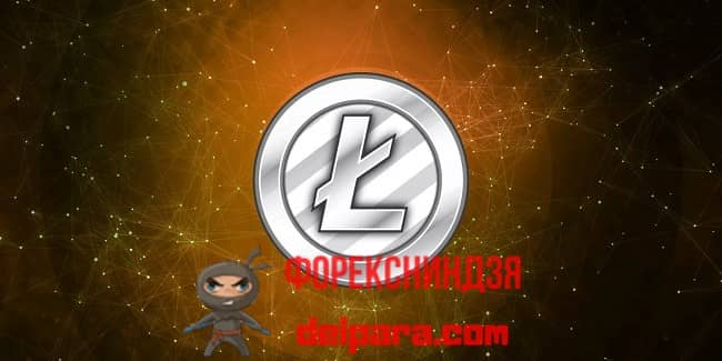 Рисунок 4. Риски инвестиций в криптовалюту Litecoin одни из самых низких.