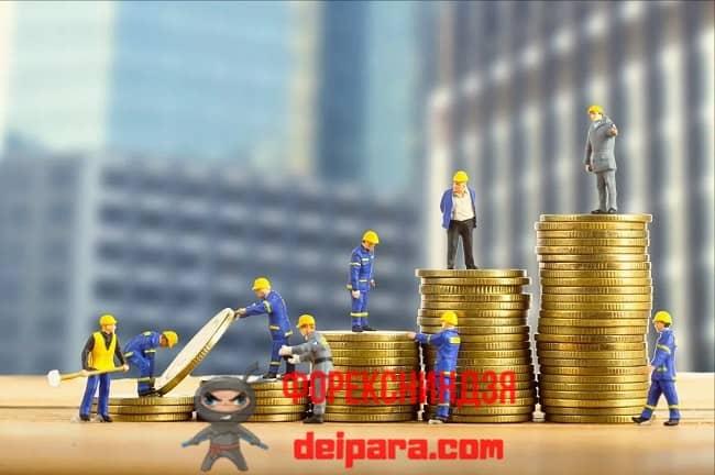 Рисунок 1. Инвестировать в бизнес, являющийся динамическим прогрессивным процессом – значит обеспечить себя долгосрочным доходом.