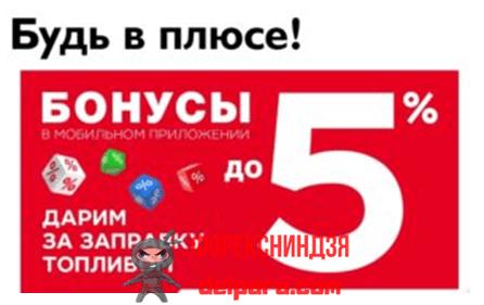 Перечень заправочных станций, которые являются партнерами пластика Халва от Совкомбанка