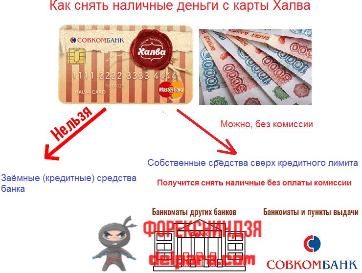 Снятие денег с карты Совкомбанка без комиссии?