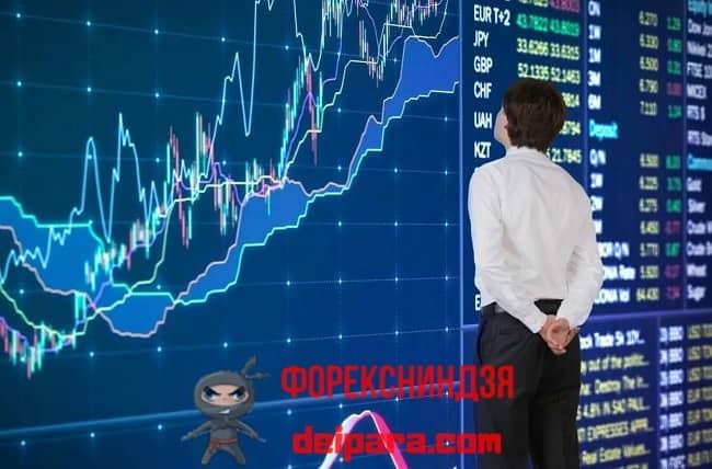 Рисунок 2. Множество активов, которыми торгуют на фондовой бирже, позволяют заработать самыми разными способами.