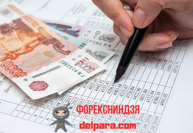 Как происходит возврат, когда погашение кредита в Совкомбанке происходит досрочно