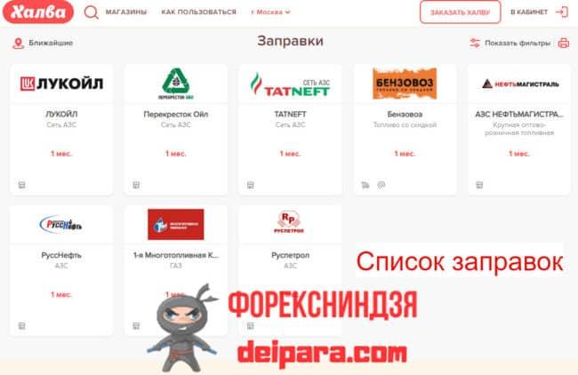 Заправки-партнеры карты Халва от Совкомбанка