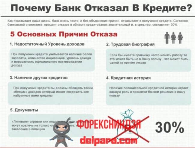 Как выяснить, что причиной отказа от Совкомбанка является плохая история