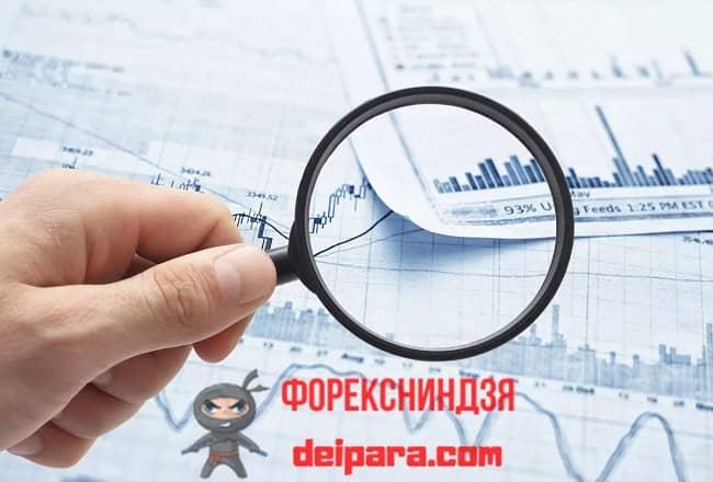 Рисунок 4. Торговать (играть) на фондовой бирже для начинающих следует начинать с изучения методов анализа рыночных данных.