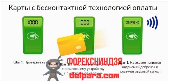 В каких случаях нужен ПИН-код для продуктов от Совкомбанка