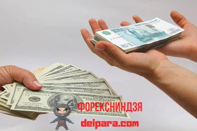 Процедура обмена рублей на доллары при помощи сервиса Сбербанк Онлайн